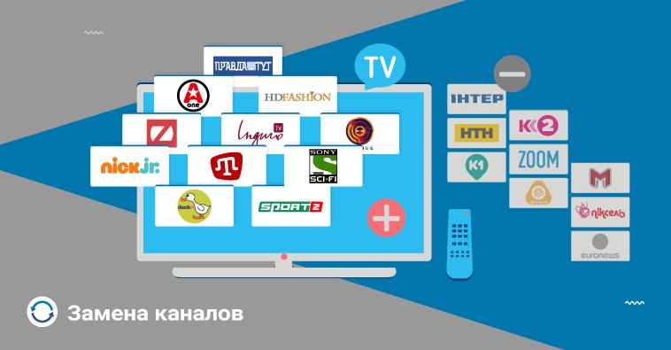 Изменения в списке каналов ТВ пакетов