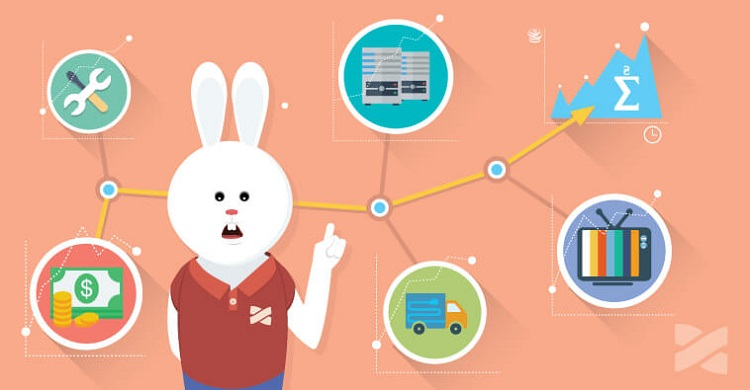 Замена тарифов Интернет на актуальные для клиентов 7Up