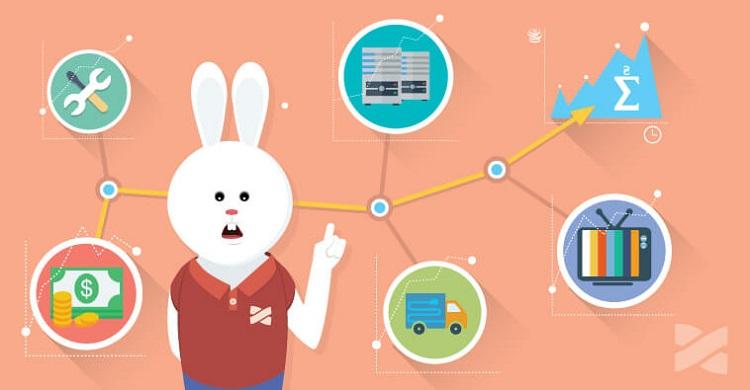 Зміна тарифів Інтернет на актуальні для клієнтів 7Up