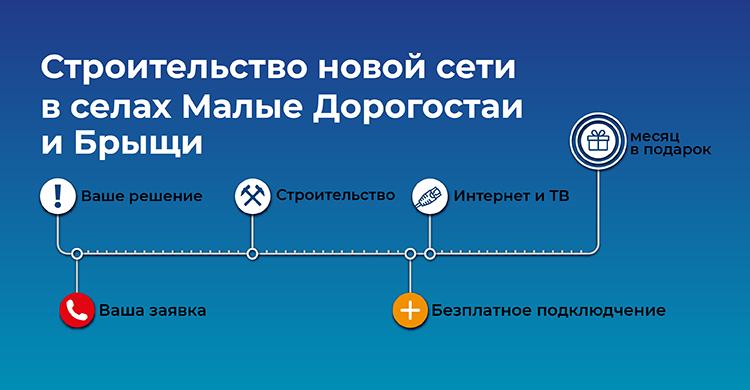 Строительство новейшей сети Интернет в селах Малые Дорогостаи и Брыщи!