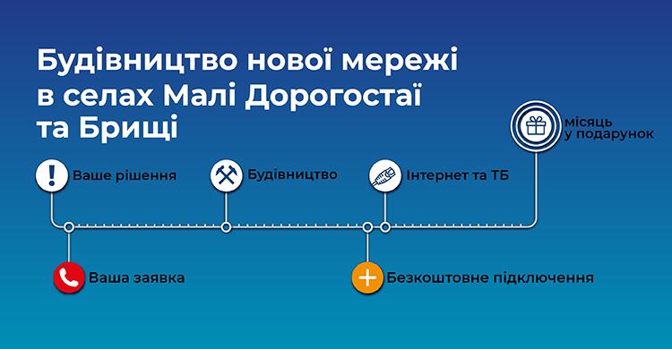 Будівництво новітньої мережі Інтернет у селах Малі Дорогостаї та Брищі!